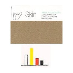 Biotek 484 Skin Areola 18 Piel